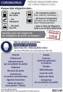 """Masque obligatoire dans les """"lieux publics clos"""" à compter du 20 juillet 2020"""